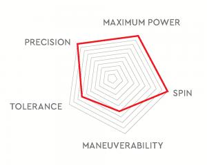 Babolat Technical Viper 2021 Specs